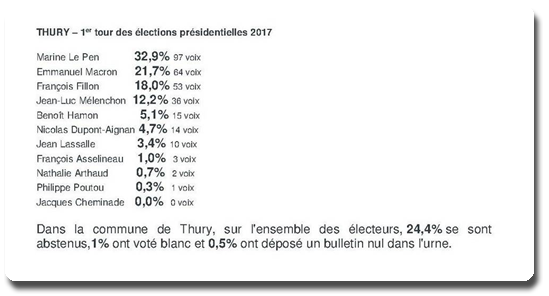Vign_Thury_elections_1er